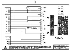 TSA-ab-TFS-Dialog10x