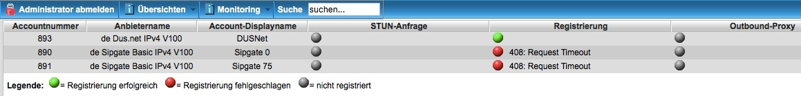 Sipgate - Request Timeout (408) - Technik und Konfiguration